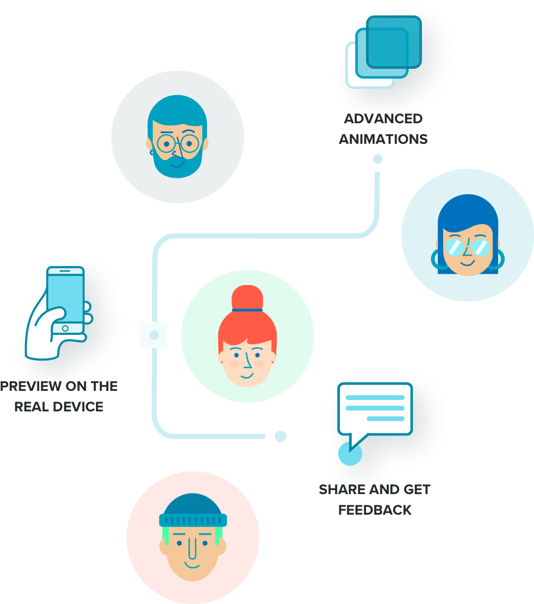 Illustration of people showing advanced animations, preview on the real device, share and get feedback